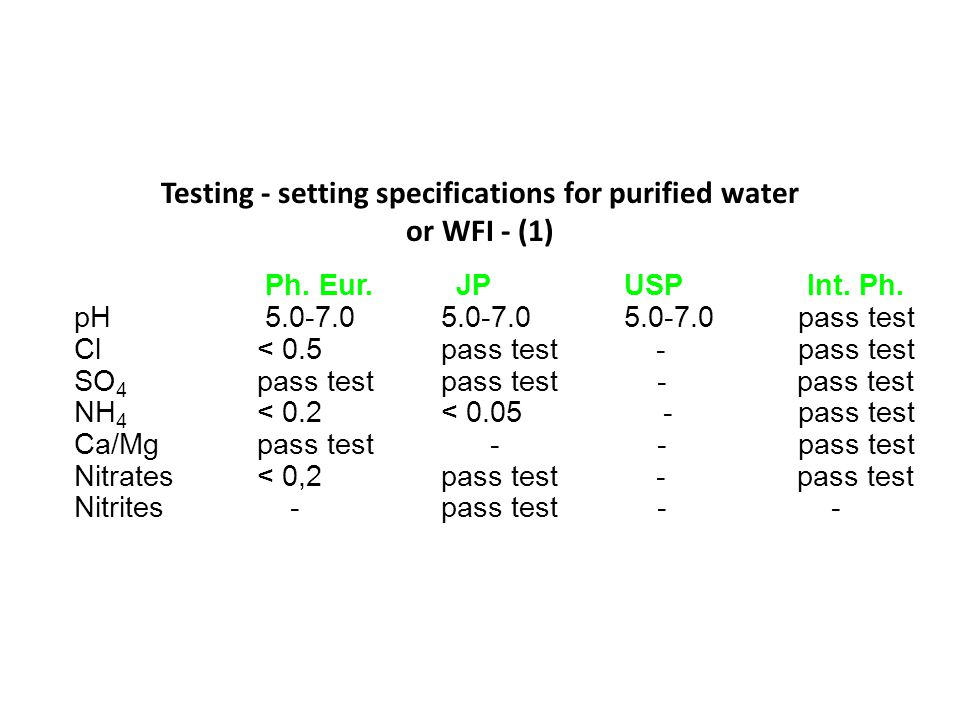 Testing - setting specifications for purified water or WFI - (1)
