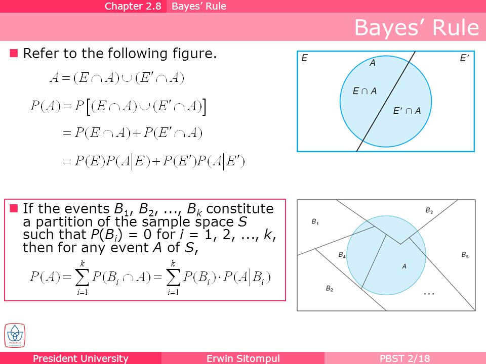 Bayes' Rule Refer to the following figure.