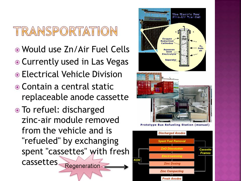 Transportation Would use Zn/Air Fuel Cells Currently used in Las Vegas