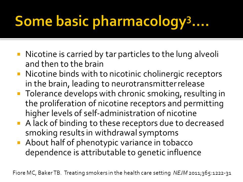 Some basic pharmacology3….