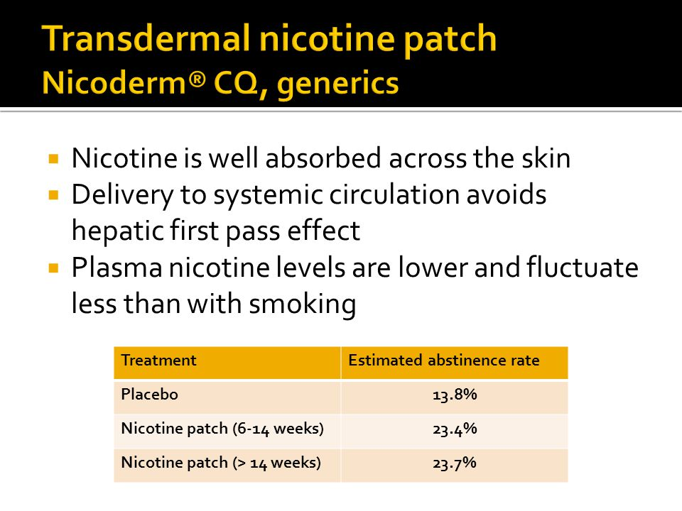 Transdermal nicotine patch Nicoderm® CQ, generics