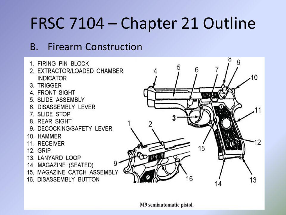 FRSC 7104 – Chapter 21 Outline Firearm Construction