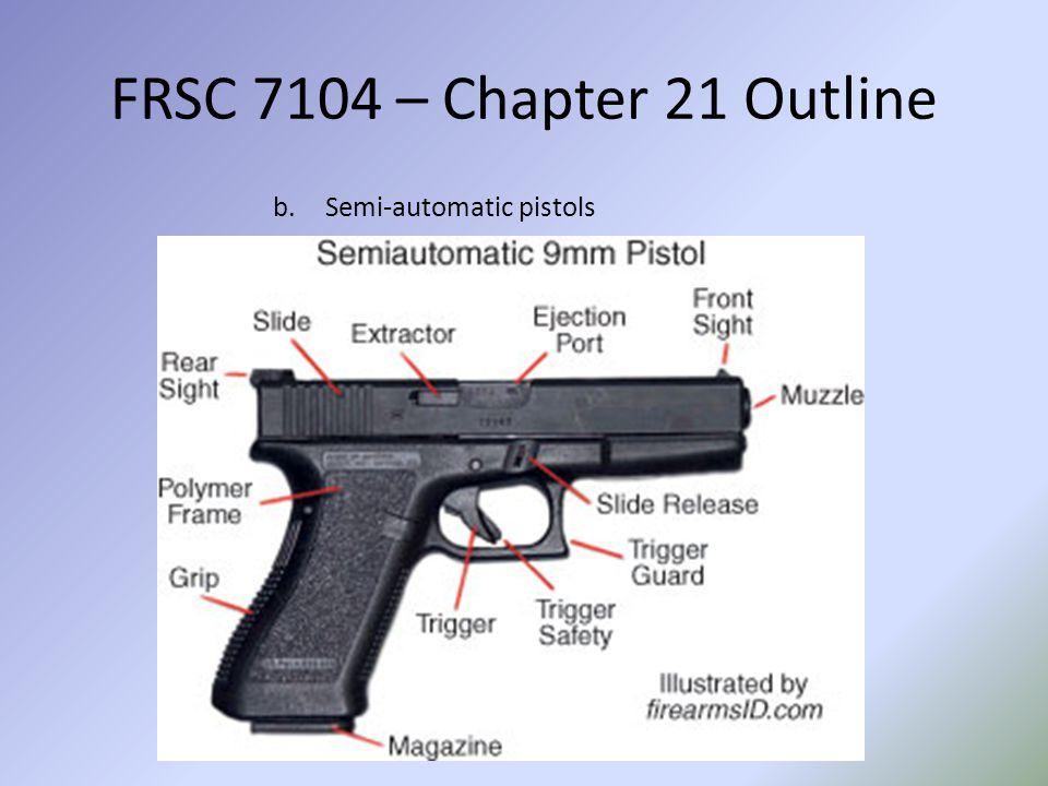 FRSC 7104 – Chapter 21 Outline Semi-automatic pistols
