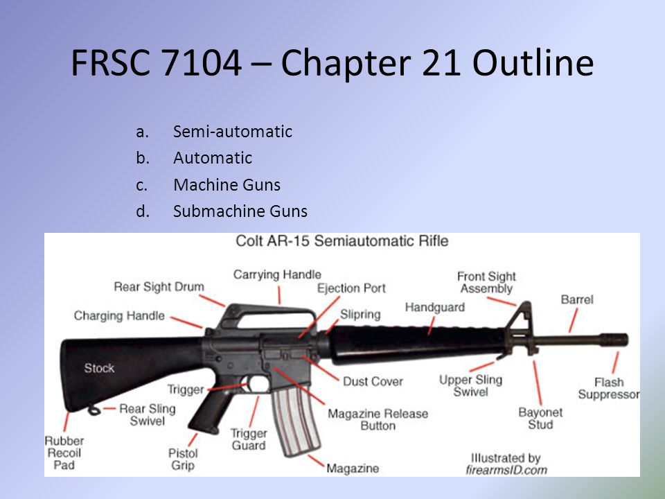 FRSC 7104 – Chapter 21 Outline Semi-automatic Automatic Machine Guns