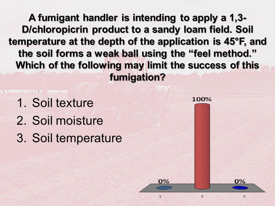 Soil texture Soil moisture Soil temperature