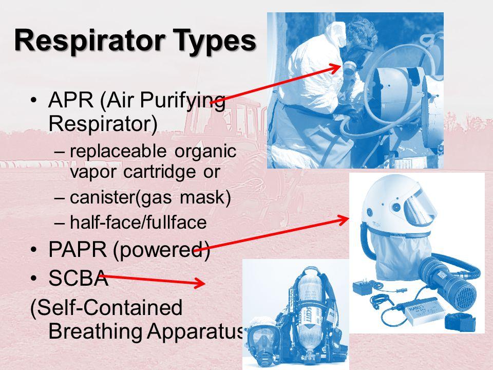 Respirator Types APR (Air Purifying Respirator) PAPR (powered) SCBA