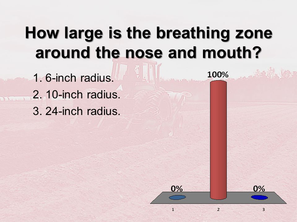How large is the breathing zone around the nose and mouth