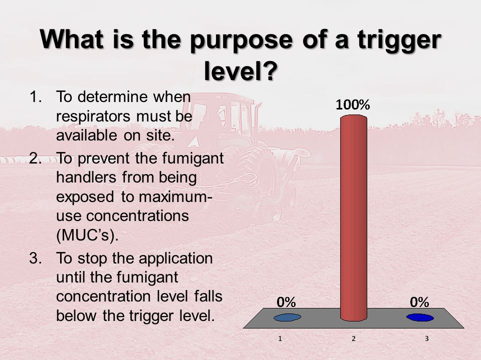 What is the purpose of a trigger level