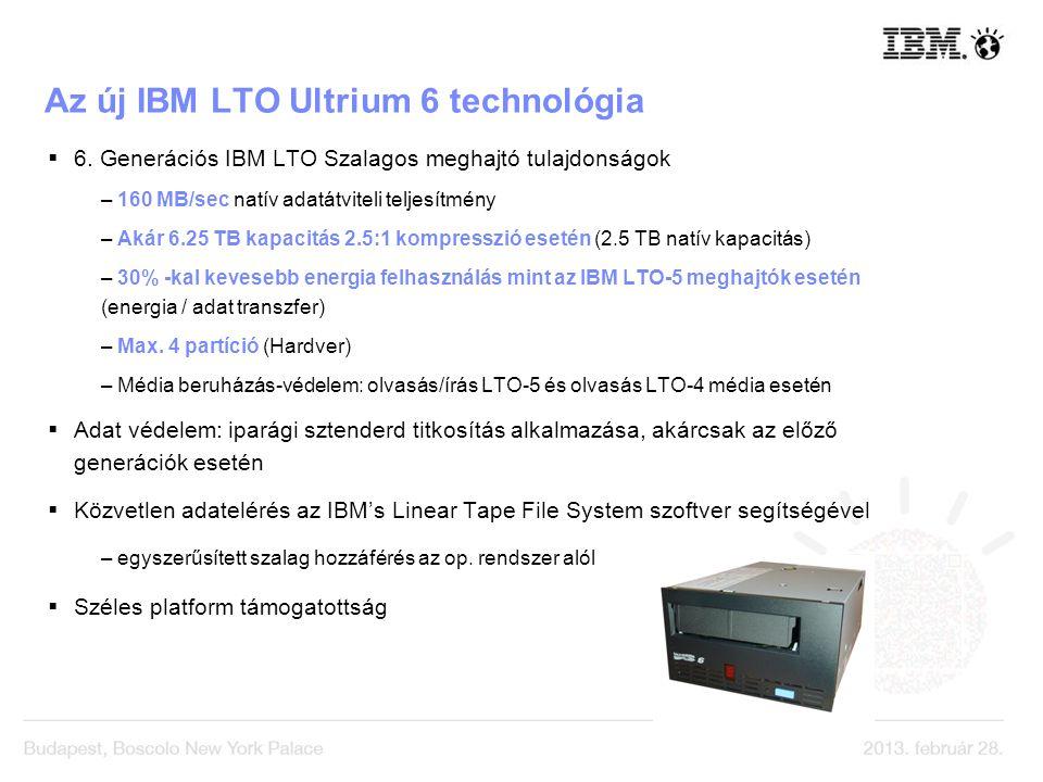 Az új IBM LTO Ultrium 6 technológia
