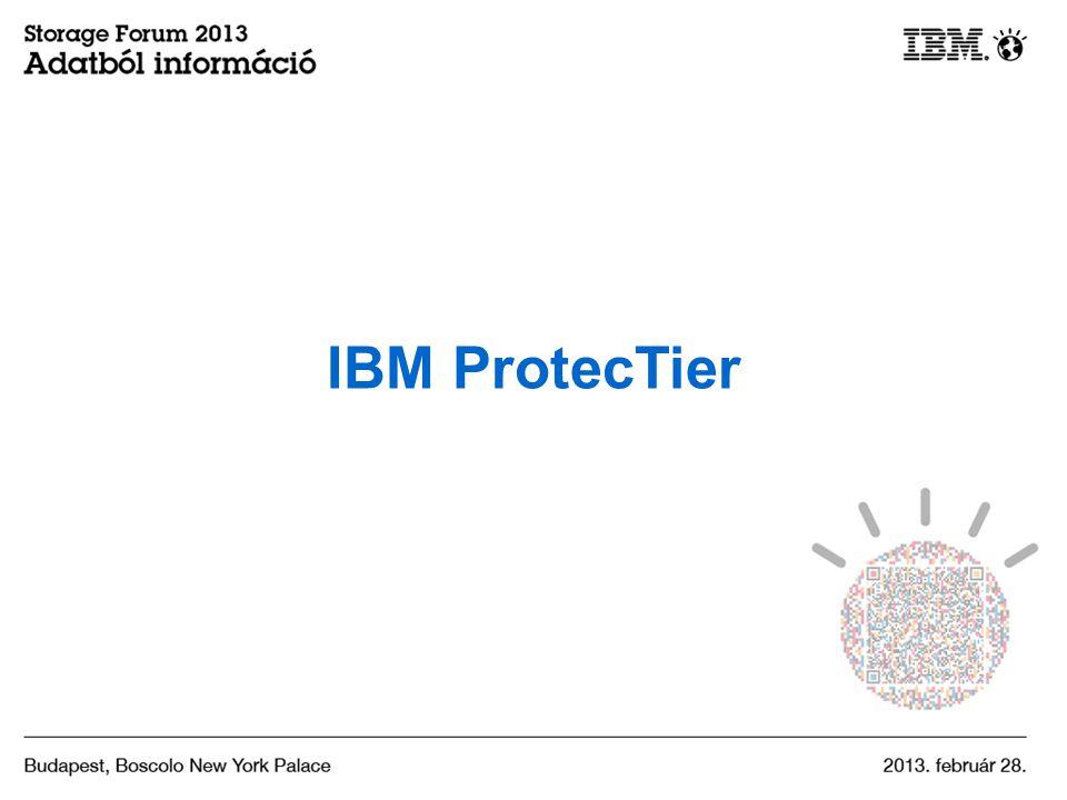 IBM ProtecTier