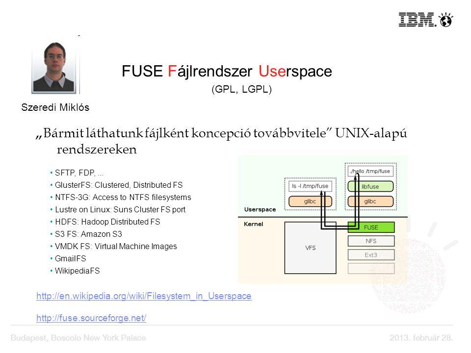 FUSE Fájlrendszer Userspace –ben