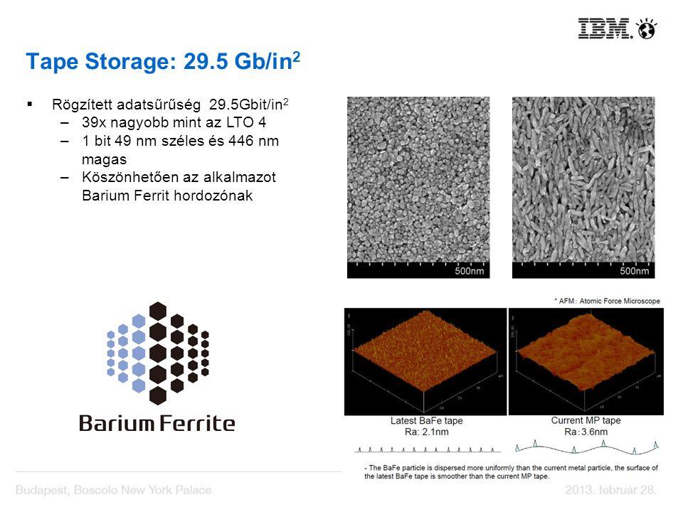 Tape Storage: 29.5 Gb/in2 Rögzített adatsűrűség 29.5Gbit/in2