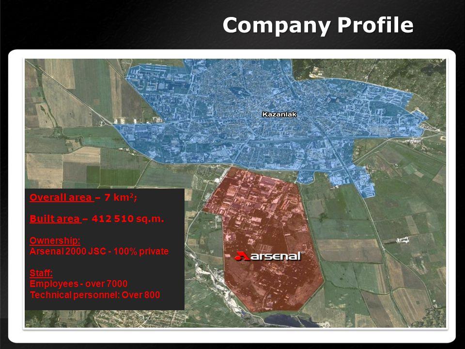 Company Profile Overall area – 7 km2; Built area – 412 510 sq.m.