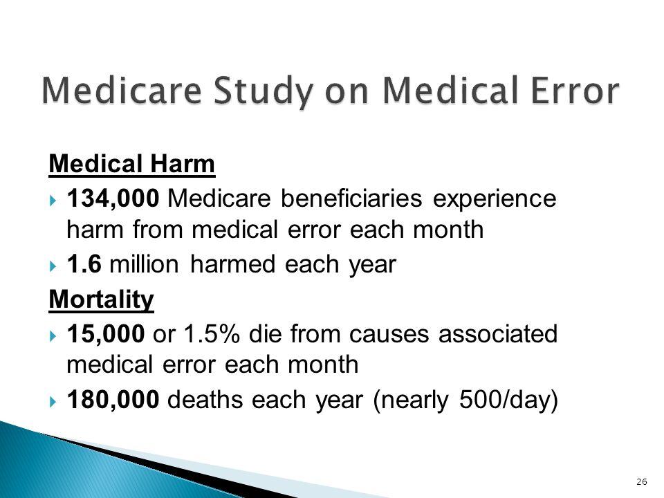 Medicare Study on Medical Error