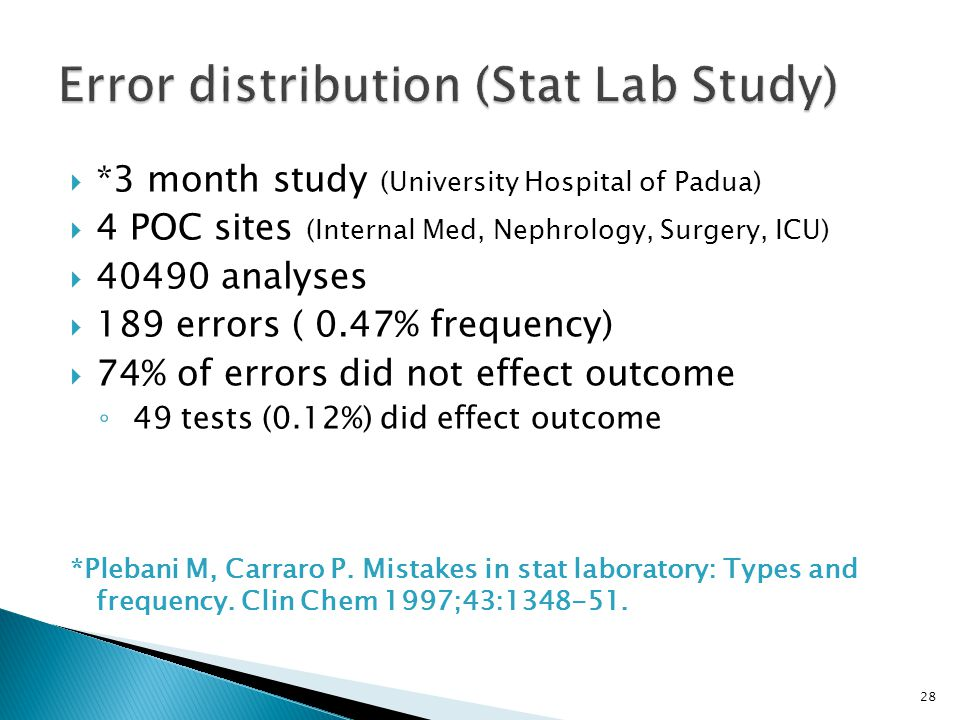 Error distribution (Stat Lab Study)