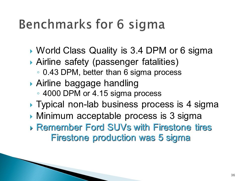 Benchmarks for 6 sigma World Class Quality is 3.4 DPM or 6 sigma