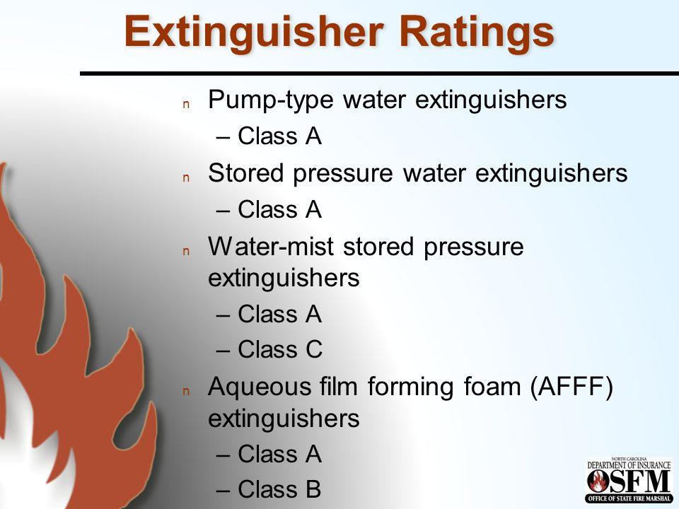 Extinguisher Ratings Pump-type water extinguishers