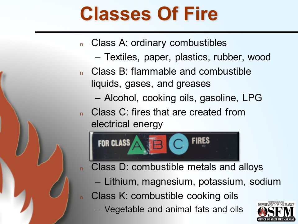 Classes Of Fire Class A: ordinary combustibles