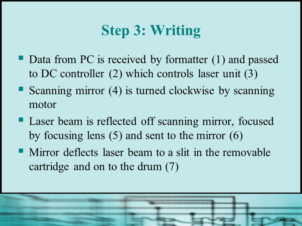 Step 3: Writing Data from PC is received by formatter (1) and passed to DC controller (2) which controls laser unit (3)