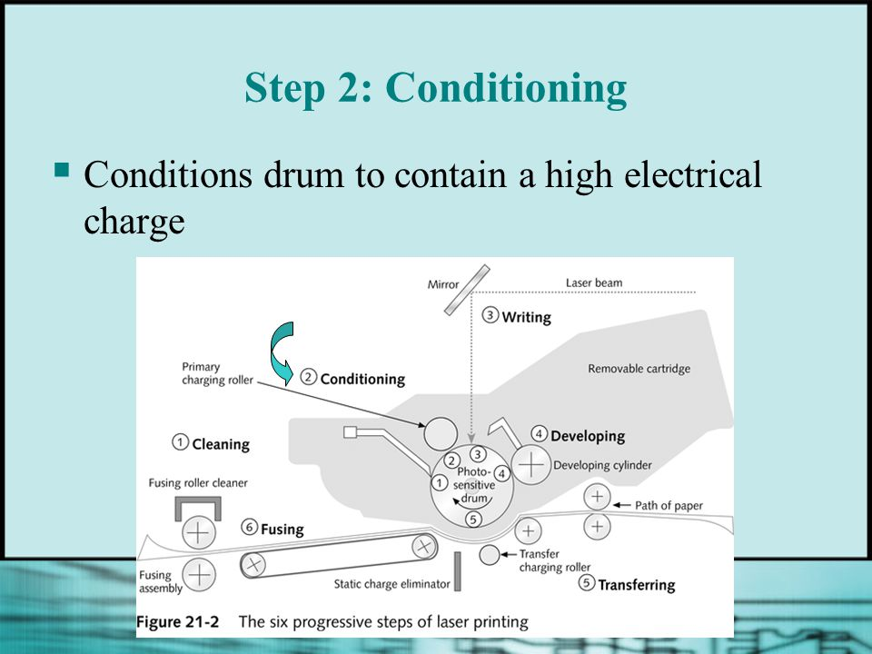 Step 2: Conditioning Conditions drum to contain a high electrical charge