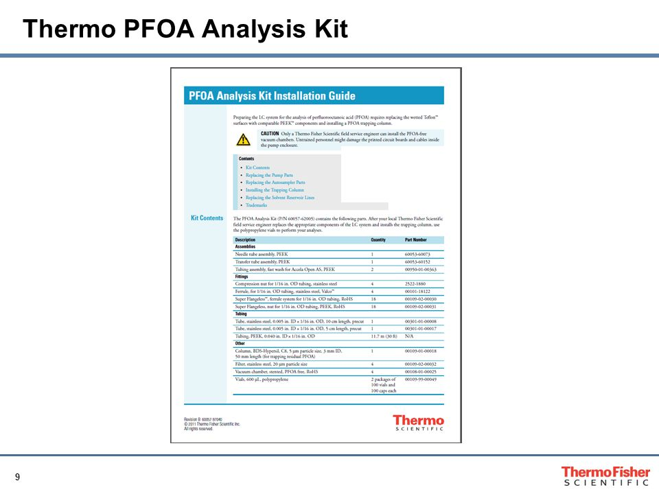 Thermo PFOA Analysis Kit