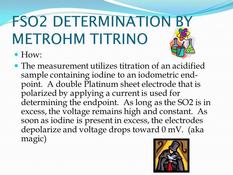 FSO2 DETERMINATION BY METROHM TITRINO