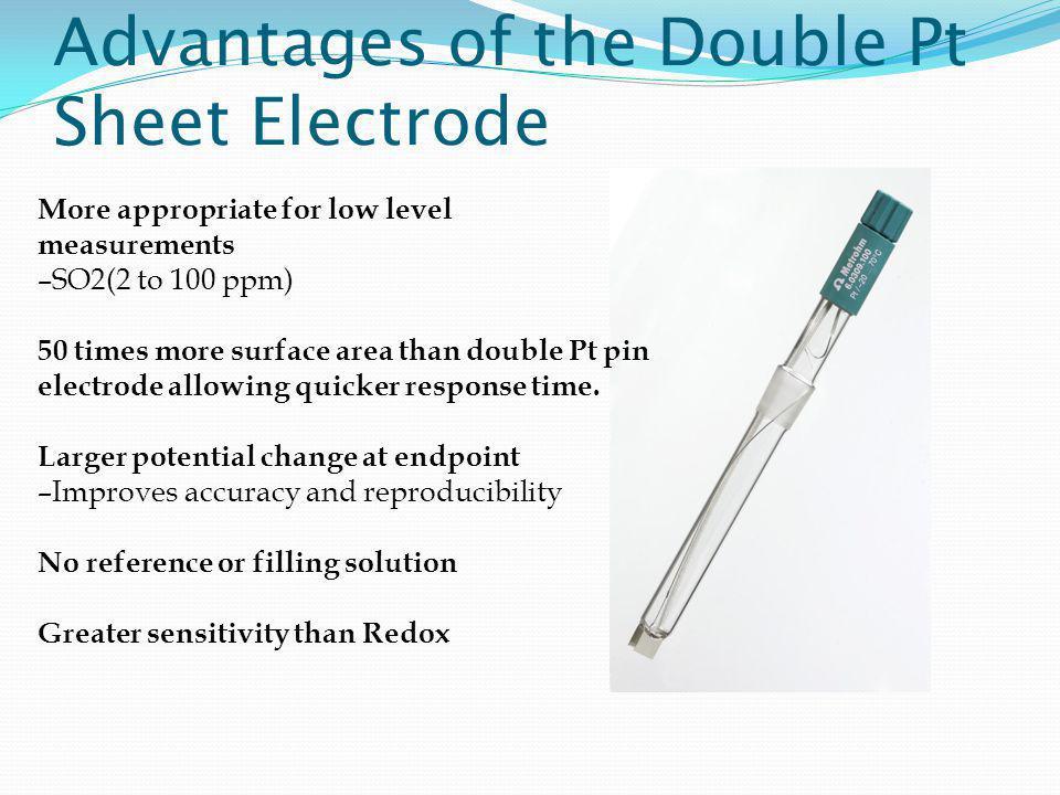 Advantages of the Double Pt Sheet Electrode