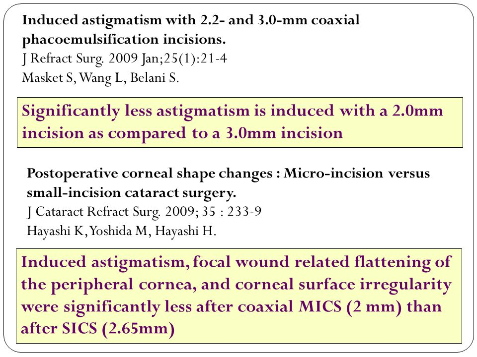 Induced astigmatism with 2. 2- and 3