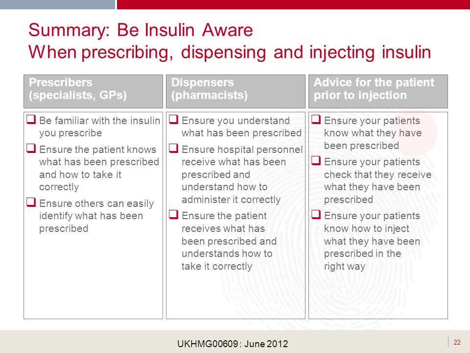 Summary: Be Insulin Aware When prescribing, dispensing and injecting insulin