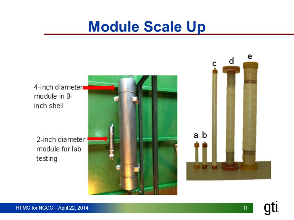 Module Scale Up
