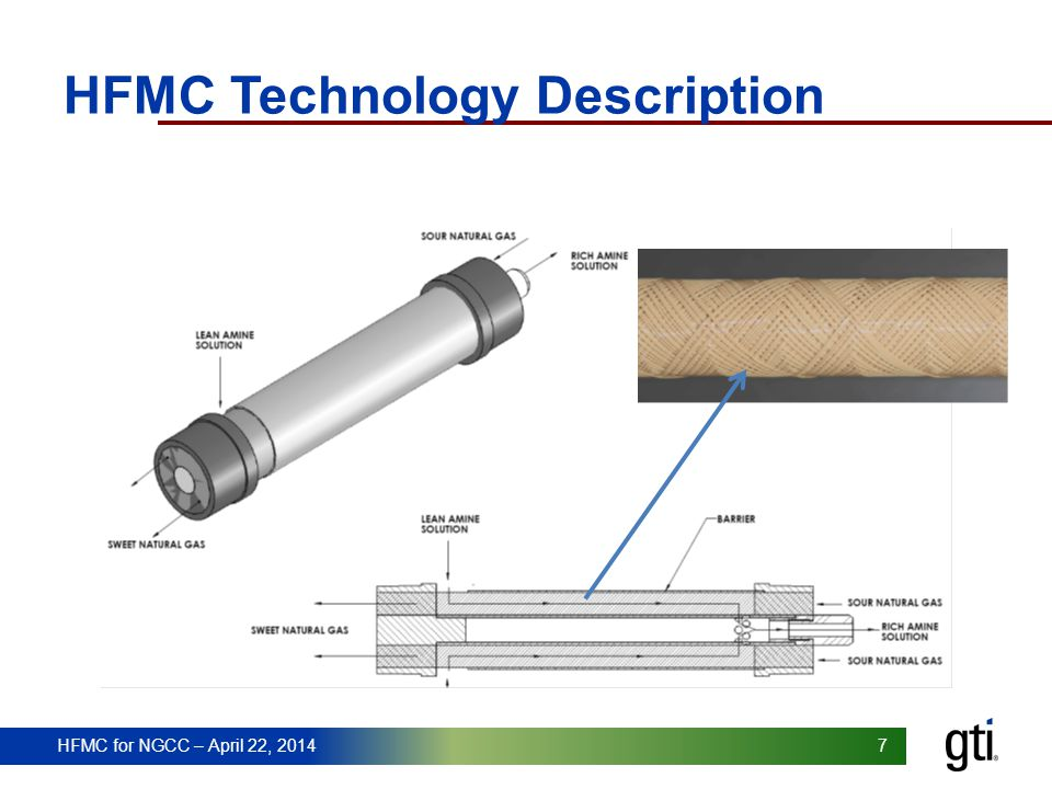 HFMC Technology Description