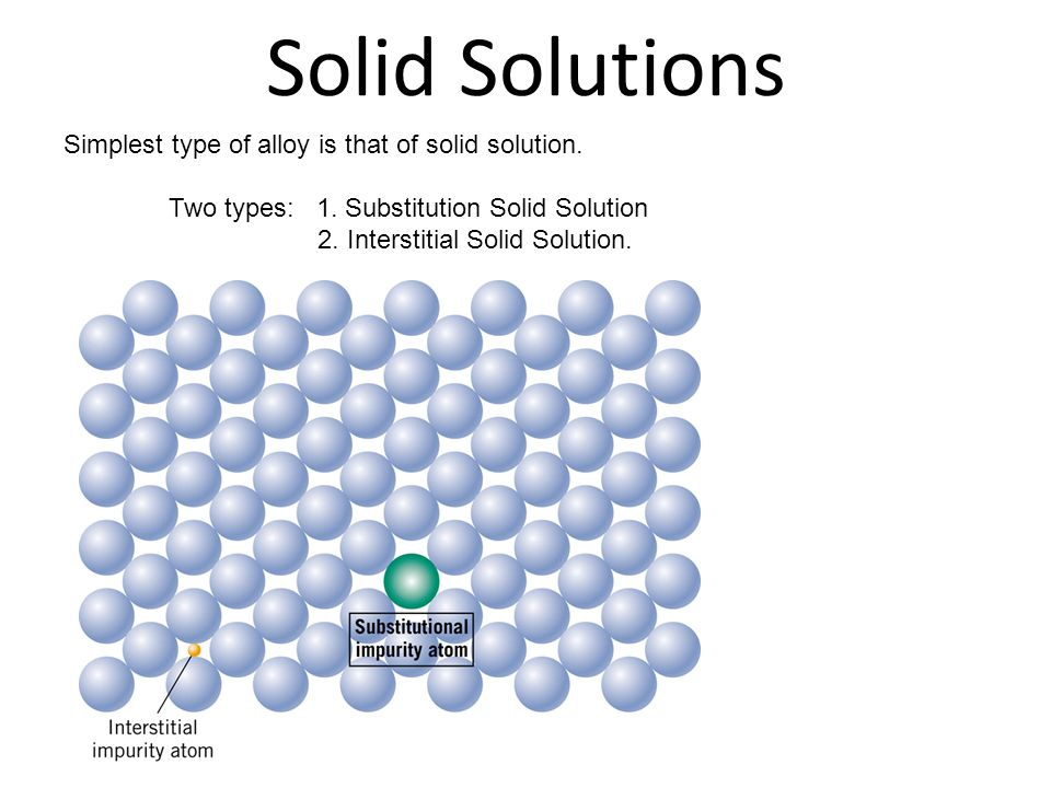Solid Solutions Simplest type of alloy is that of solid solution.