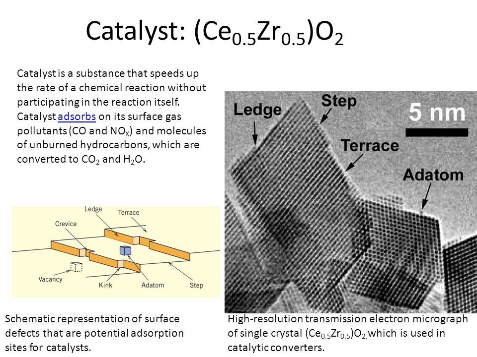 Catalyst: (Ce0.5Zr0.5)O2 Catalyst is a substance that speeds up the rate of a chemical reaction without participating in the reaction itself.