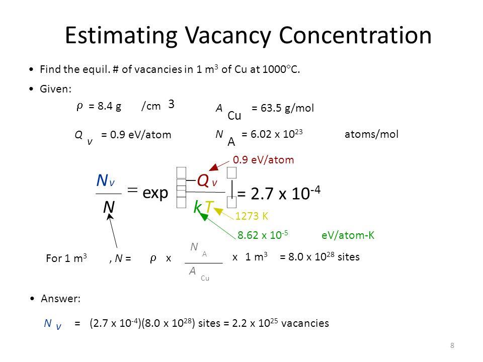 Estimating Vacancy Concentration