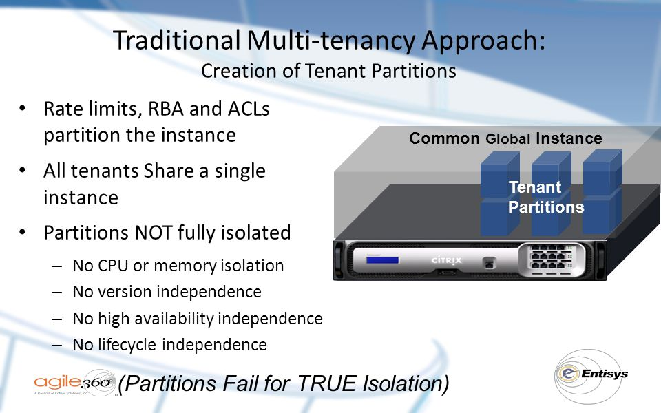 Traditional Multi-tenancy Approach: Creation of Tenant Partitions