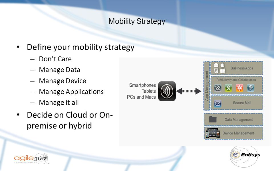 Define your mobility strategy
