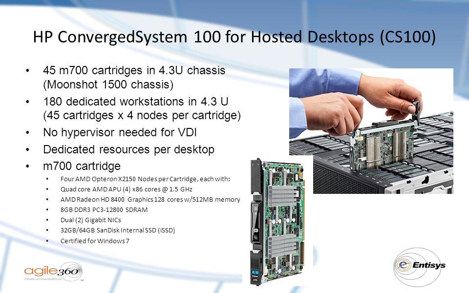 HP ConvergedSystem 100 for Hosted Desktops (CS100)