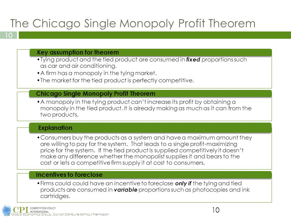 The Chicago Single Monopoly Profit Theorem