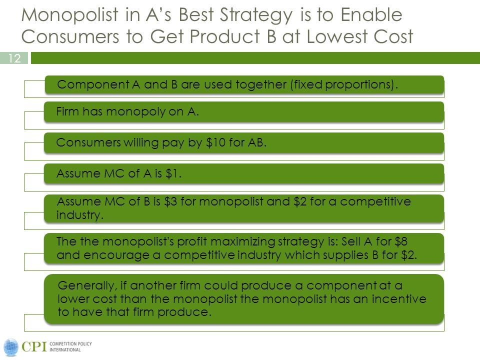 Monopolist in A's Best Strategy is to Enable Consumers to Get Product B at Lowest Cost