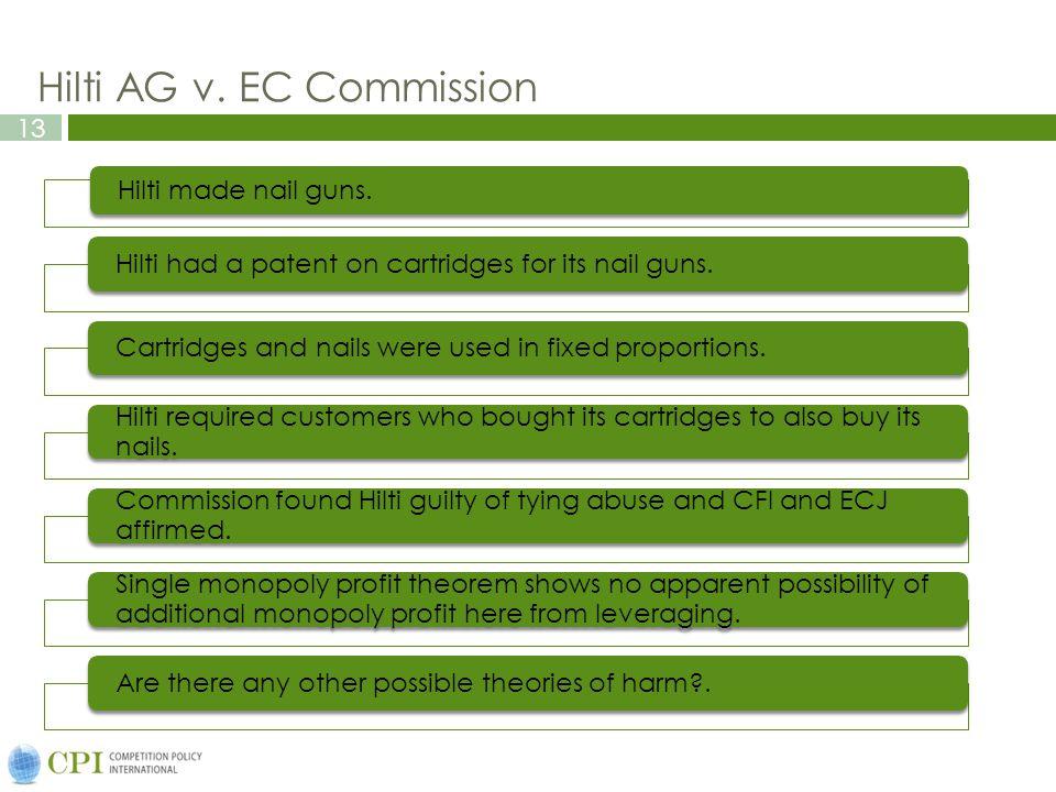Hilti AG v. EC Commission