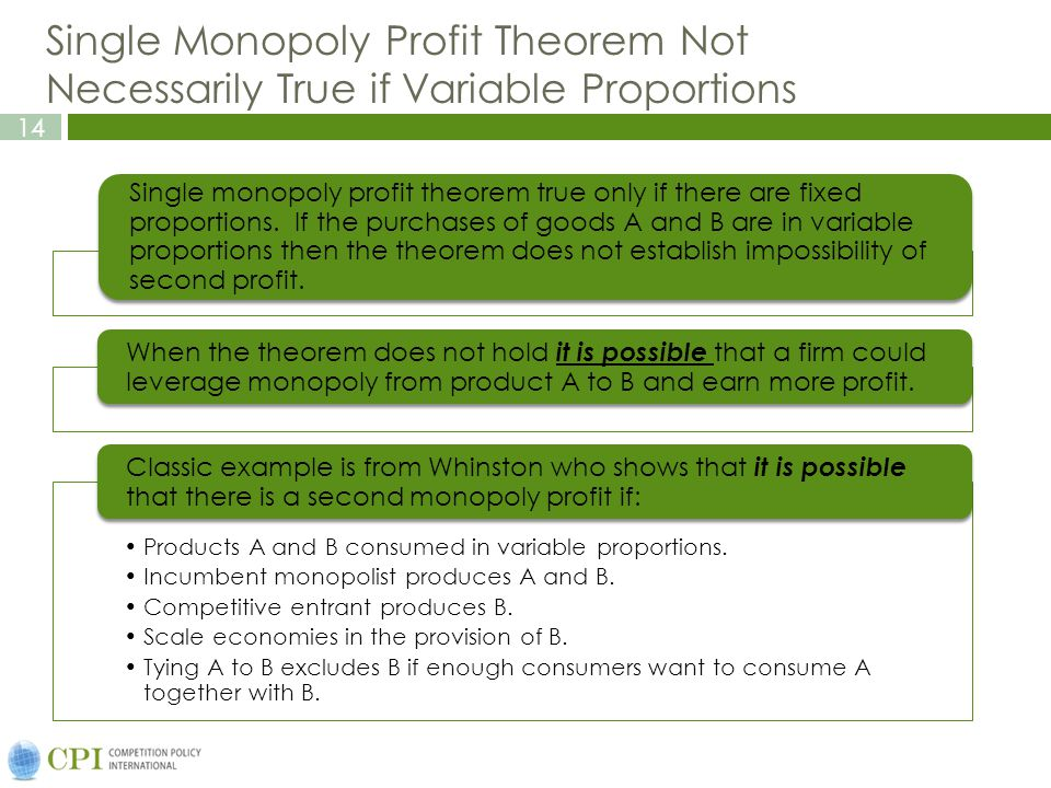 Single Monopoly Profit Theorem Not Necessarily True if Variable Proportions