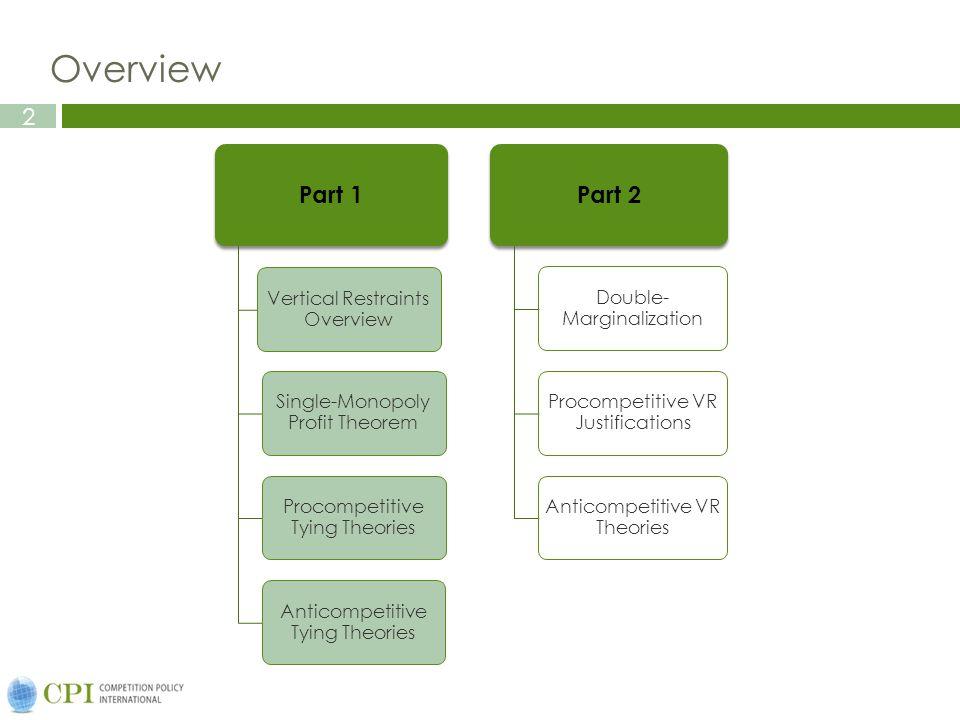 Overview Part 1 Part 2 Vertical Restraints Overview