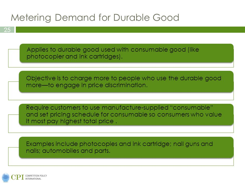 Metering Demand for Durable Good