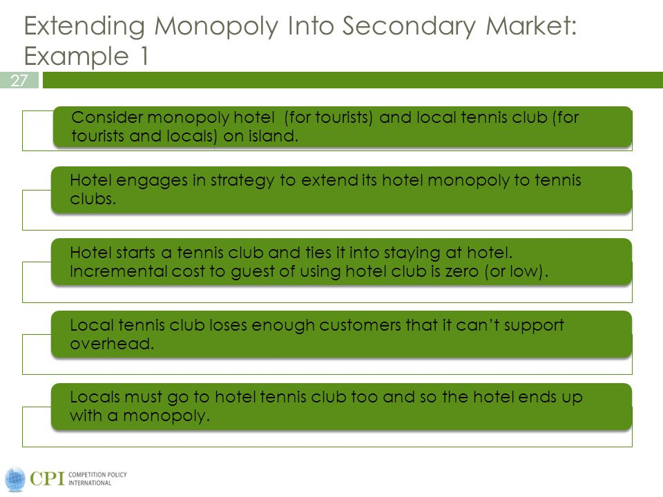 Extending Monopoly Into Secondary Market: Example 1