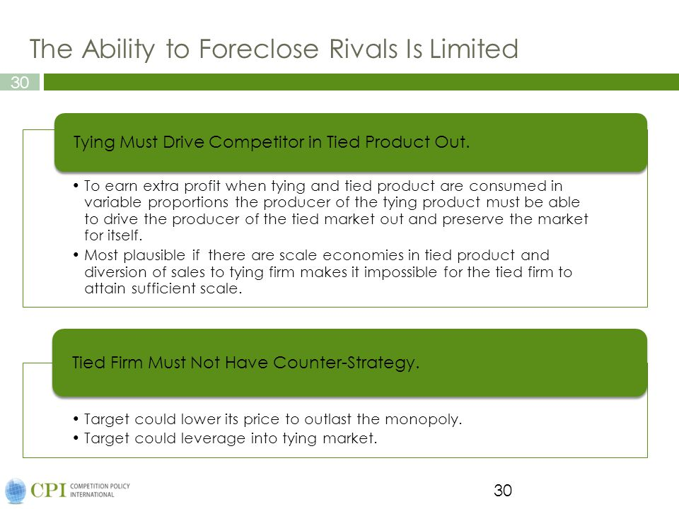 The Ability to Foreclose Rivals Is Limited