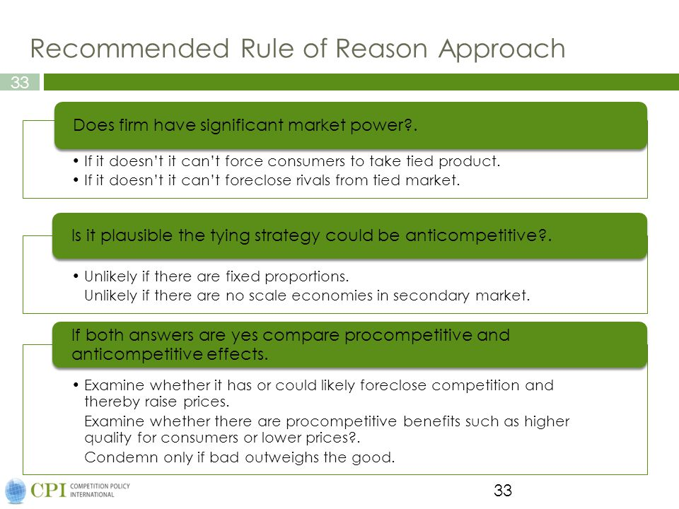 Recommended Rule of Reason Approach