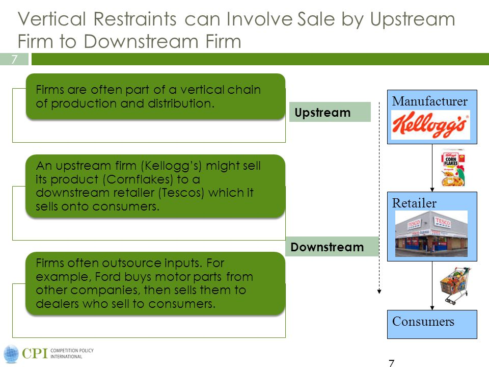 Vertical Restraints can Involve Sale by Upstream Firm to Downstream Firm