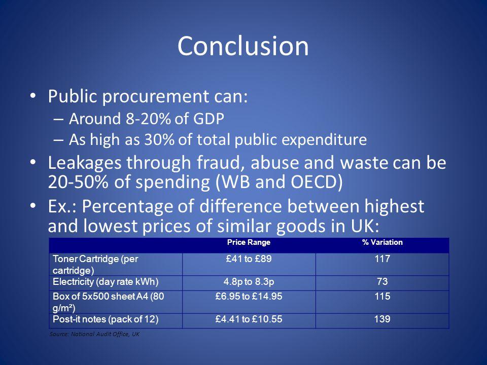 Conclusion Public procurement can: