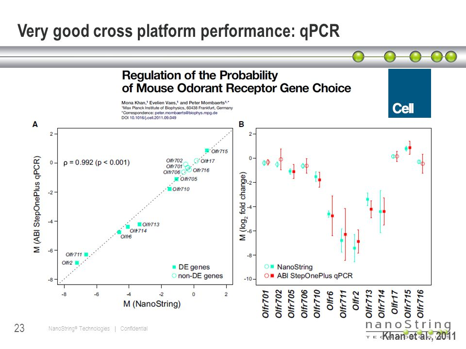 Very good cross platform performance: qPCR