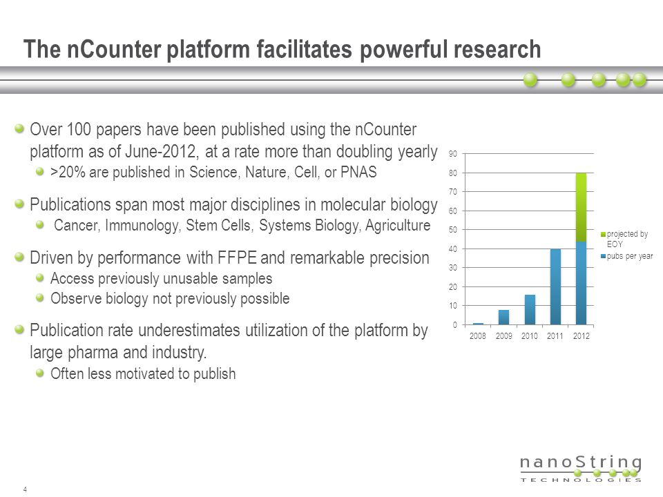 The nCounter platform facilitates powerful research